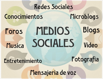 infrografía Medios Sociales Somos Marcas